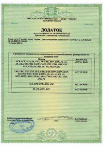 Certificato GostUKR 2